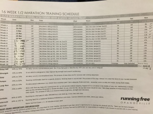 Here is the real training plan I used for the Mississauga Half marathon
